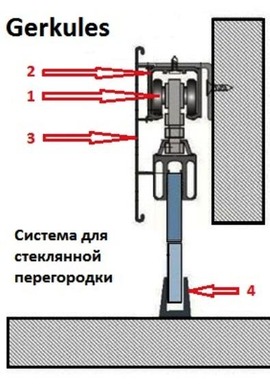 Подвесной раздвижной механизм для стеклянной двери